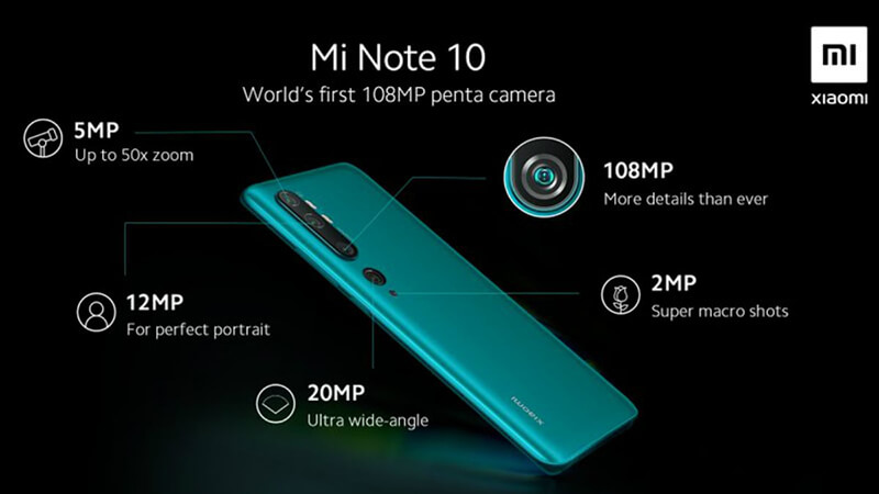 Design and display quality Xiaomi Mi Note 10