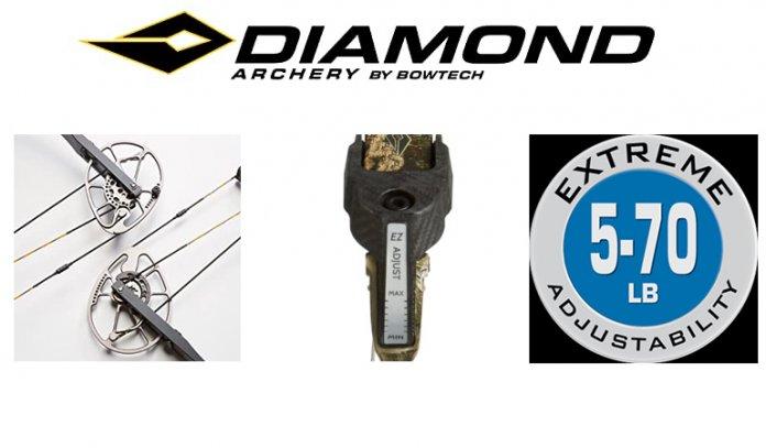 Diamond Edge SB-1 vs Infinite Edge Pro - 2021