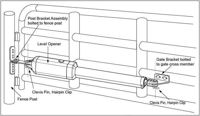 A Step By Step Guide To Automatic Gate Opener Installation